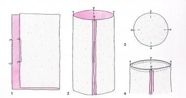 схема обшивки маникюрной подушки
