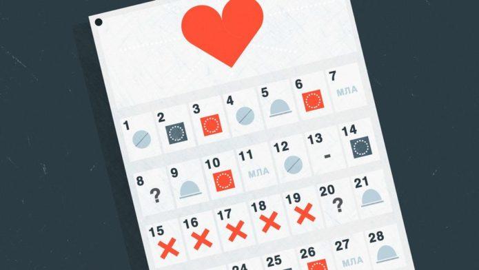 календарный способ контрацепции
