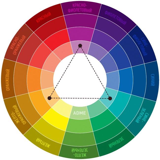круг сочетания цветов