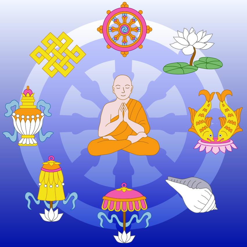 Обережные символы буддистов