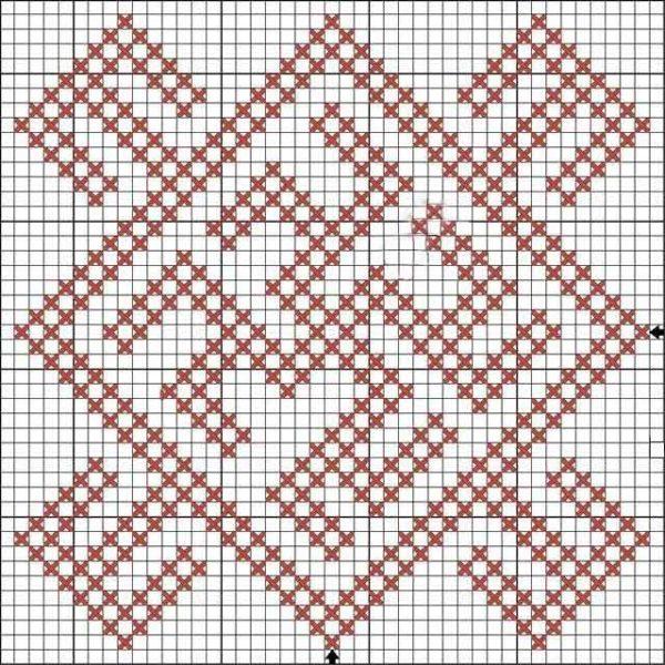 Схема вышивки символа Одолень-трава
