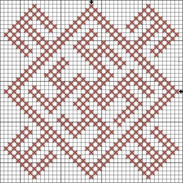 Схема вышивки символа Перунов цвет