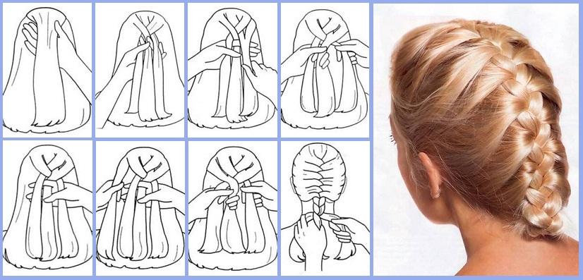 Пошаговая инструкция по плетению французской косы