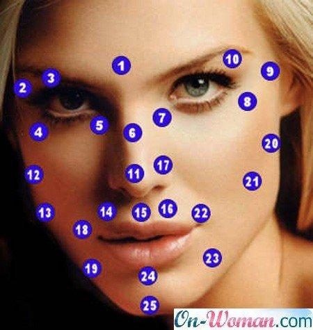 Вирус папилломы человека причины возникновения у женщин