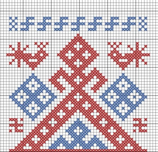Схема вышивки символа Рожаница