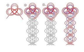 Схема узлов мидзухики