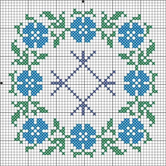 Схема вышивки Целебник в васильках