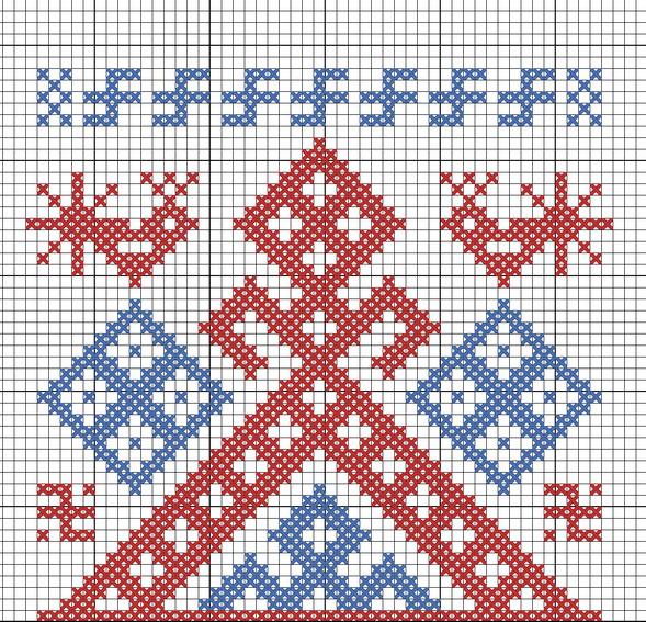 Схема вышивки оберега Рожаница