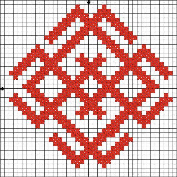 Схема вышивки символа Белобог