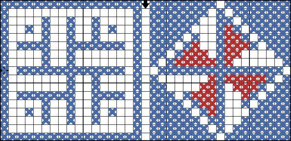 Схемы вышивки символов Путник и Стрибожич