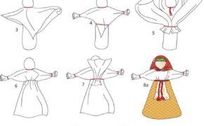 Схема изготовления куклы Берегини