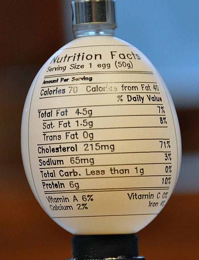 Содержание полезных веществ в курином яйце