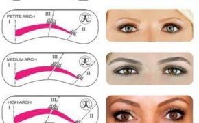 Тип глаза и форма брови