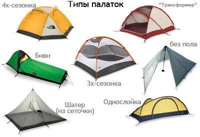 типы палаток