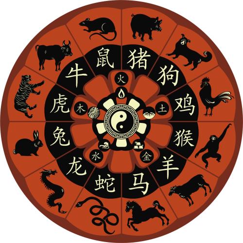 Китайский календарь определения пола ребенка