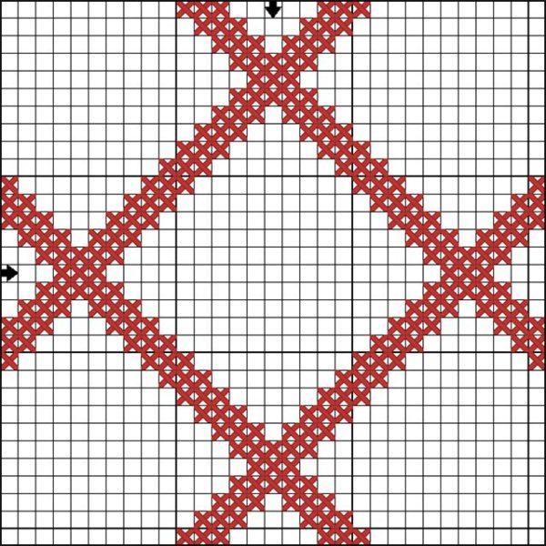 Схема вышивки символа Звезда креста